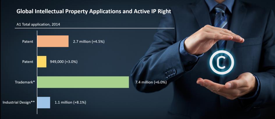 Dawn Ellmore Employment - Global intellectual property applications