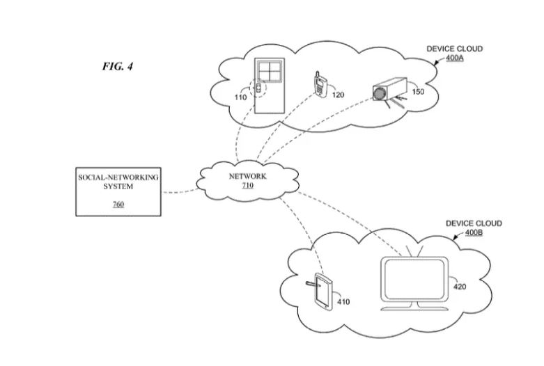 Facebook's New Patent Will Enable It To See Into Your Fridge & Suggest a Recipe